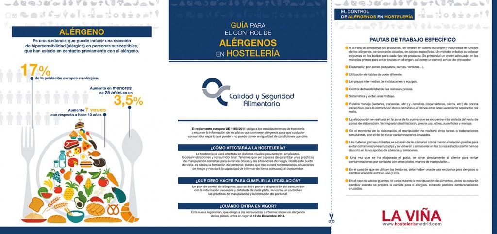 GUIA ALERGENOS 630X297.ai